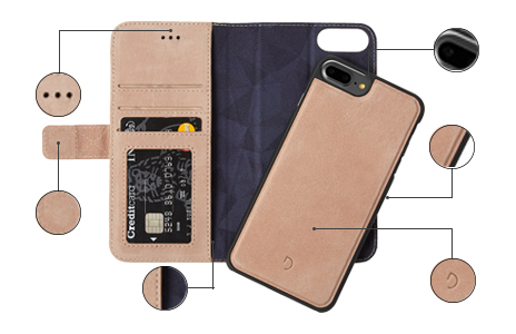 Decoded 2-in-1 wallet case Characteristics
