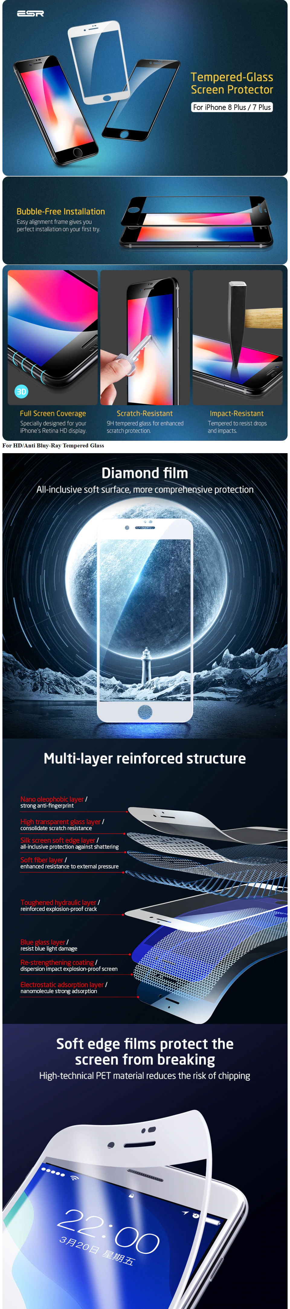 Gohub Shop iPhone Screen Protector