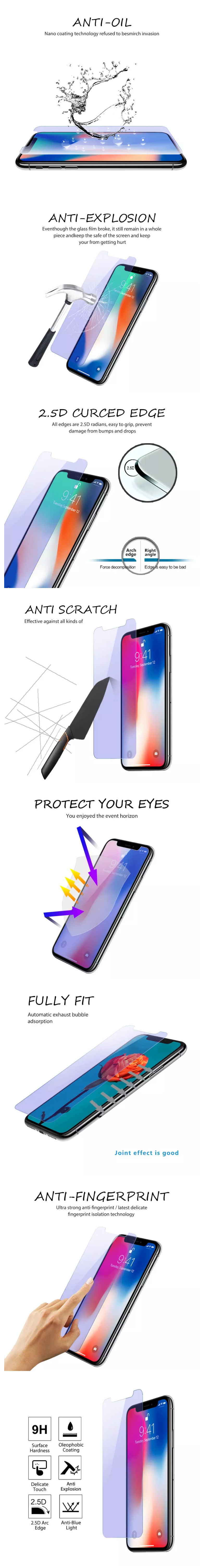 Gohub Shop iPhone XS/X-Anti-Blue Tempered Glass-Clear